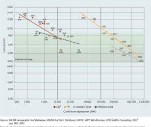 Rapport Oxfam: un monde toujours plus inégalitaire | Mediapart