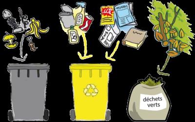 Table ronde du 8 octobre 2021 «Gestion des déchets»
